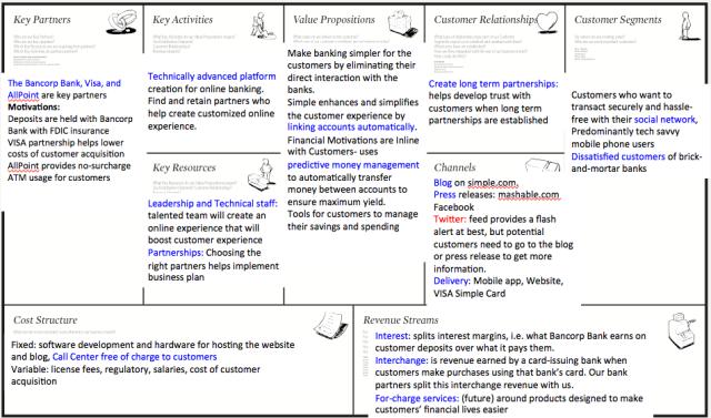 banking industry analysis 2012 pdf